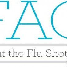 Flu-FAQ